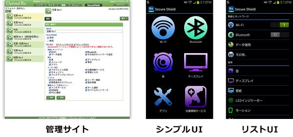 「Secure Shield」画面イメージ