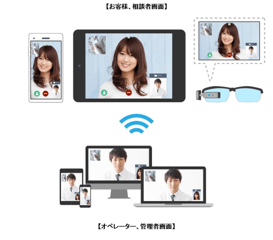 Overlay Technology イメージ