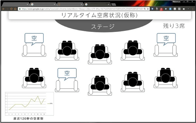 AIを活用した画像解析による空席検知のイメージ