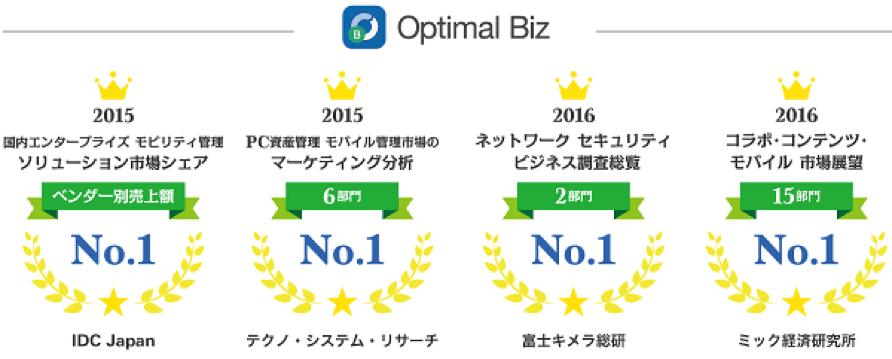 MDM・PCマネジメントサービス「Optimal Biz」合計24部門でNo.1の評価を獲得 イメージ